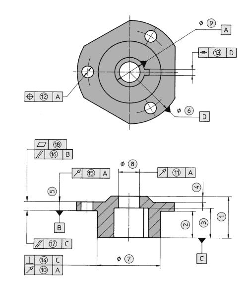 AMES Tolérances dimensionnelles typiques des composants structurels frittés